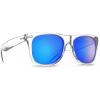 Dot Dash Kerfuffle Sunglasses
