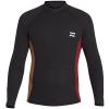 Billabong 2/2 Revolution Interchange Wetsuit Jacket