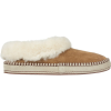 UGG Wrin Slipper - Women's
