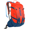 CamelBak Kudu 18L Backpack