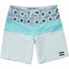 Billabong Tribong X Boardshort Nmt 30